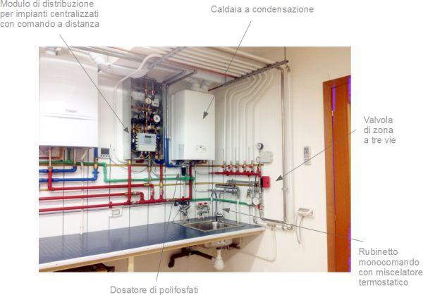 Impianti idraulici, termoclima e gas - Termoidraulica Nigrelli ...